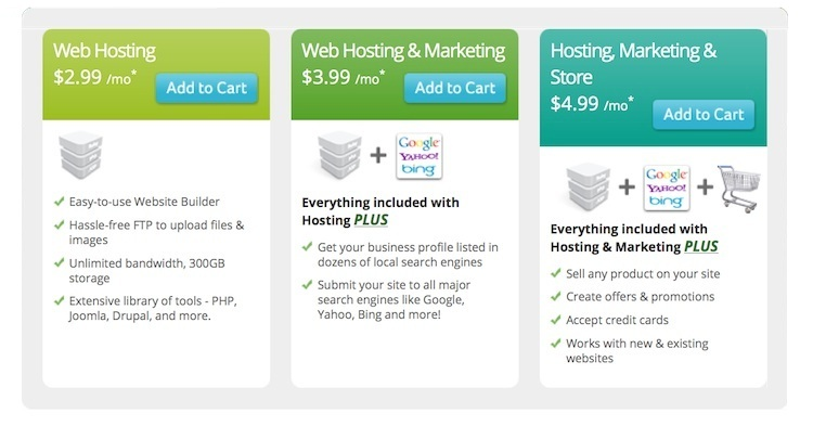 GoDaddy vs Network Solutions - Pricing table